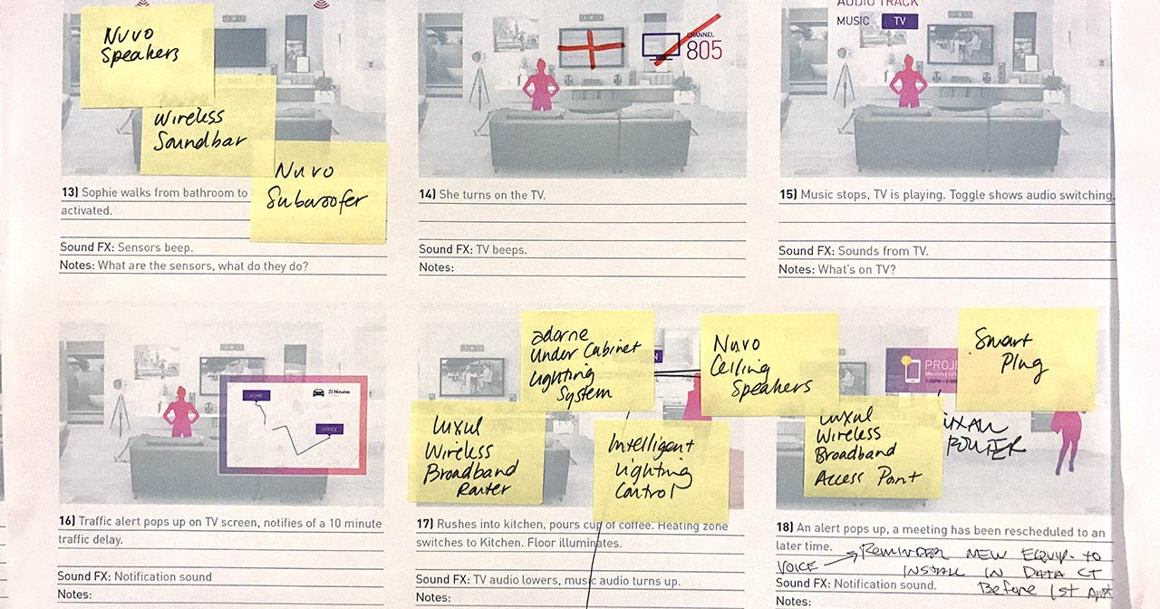 Storyboard with post its and notes written all over it